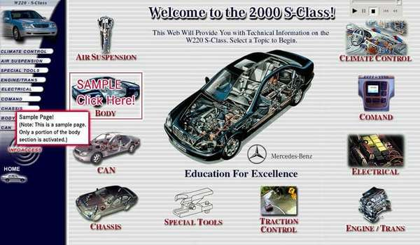 Mercedes S-class W220. Technical information