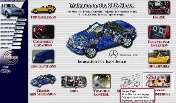 Mercedes SLK-class. Technical information